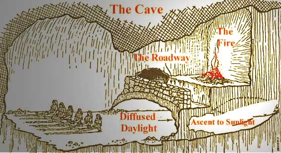 Should The Government Provide Health Care Essay Graphic Showing The Situation In Platos Cave With Shackled Persons And A  Fire Casting A Shadow Essay Writing Scholarships For High School Students also Terrorism Essay In English The Allegory Of The Cave From Platos The Republic Purpose Of Thesis Statement In An Essay